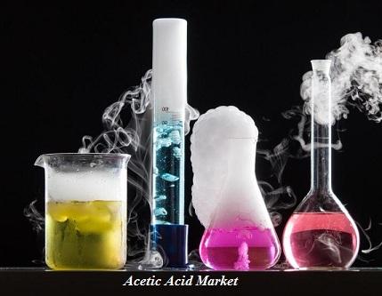 Acetic Acid Market.jpg