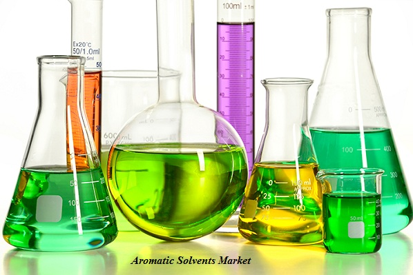 Aromatic Solvents.jpg