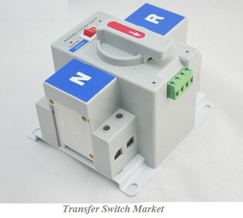 Transfer Switch Market1.jpg